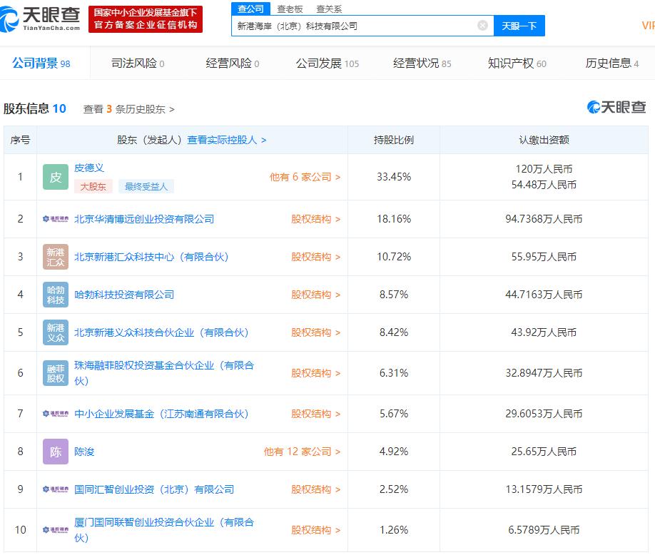 「基金赎回手续费」华为慧眼相中11家产业链公司,多家上市公司已抢先入股插图(4)