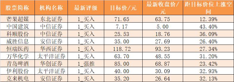 主力资金净流出184亿元 龙虎榜机构抢筹9股插图(5)