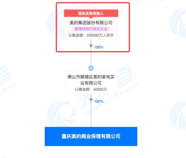 图注:重庆美的商业保理有限公司的股权穿透图(来源:天眼查)