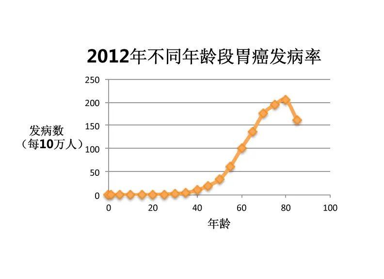 全国每年去世多少人口_全国老人有多少人口