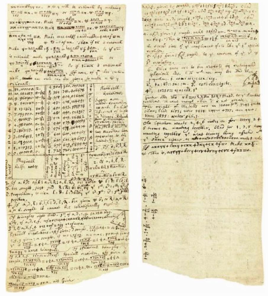 这两页纸选自牛顿17世纪60年代中晚期的笔记本,展露了牛顿的早期数学思想。这些思想最终发展为他的微积分理论。他详尽的笔记和计算有时会写在必须重加装订的小纸片上。