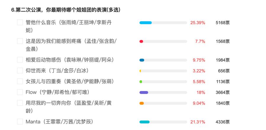 """慢歌排行榜_郑钧:音乐排行榜上面的歌就是""""垃圾"""",公信力都崩了!"""