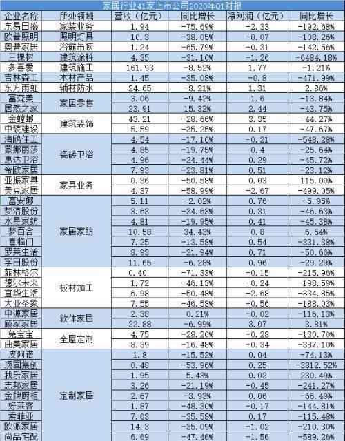 广州建博会火爆背后的启示:家居行业大定制时代企业如何升级