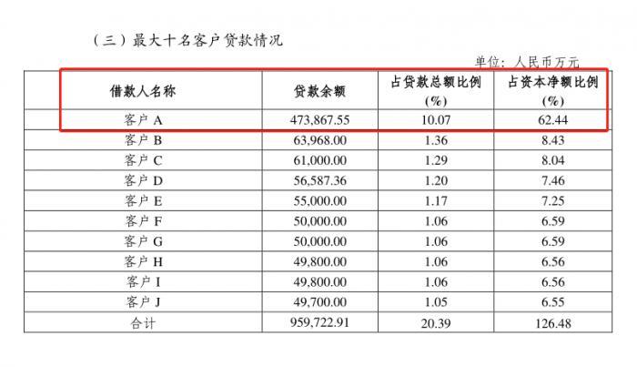 银保监会点名38家违规股东:参股了这6家银行、2家保险