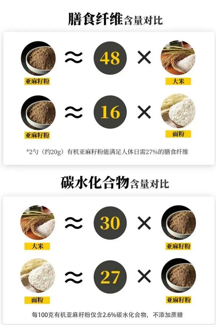 凤凰网梧桐汇商城|富含30%以上膳食纤维 每天2勺,解锁青春密码