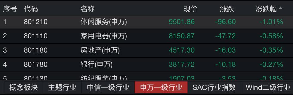 又有券商股涨停!沪深两市半天成交超9000亿插图(6)
