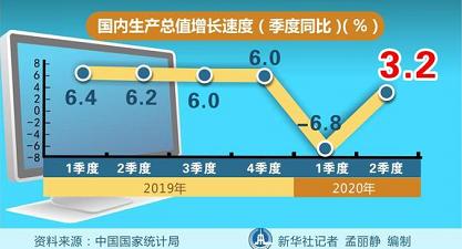 【网络推广好做吗】_大陆GDP迅速转正,台湾却忙着军演