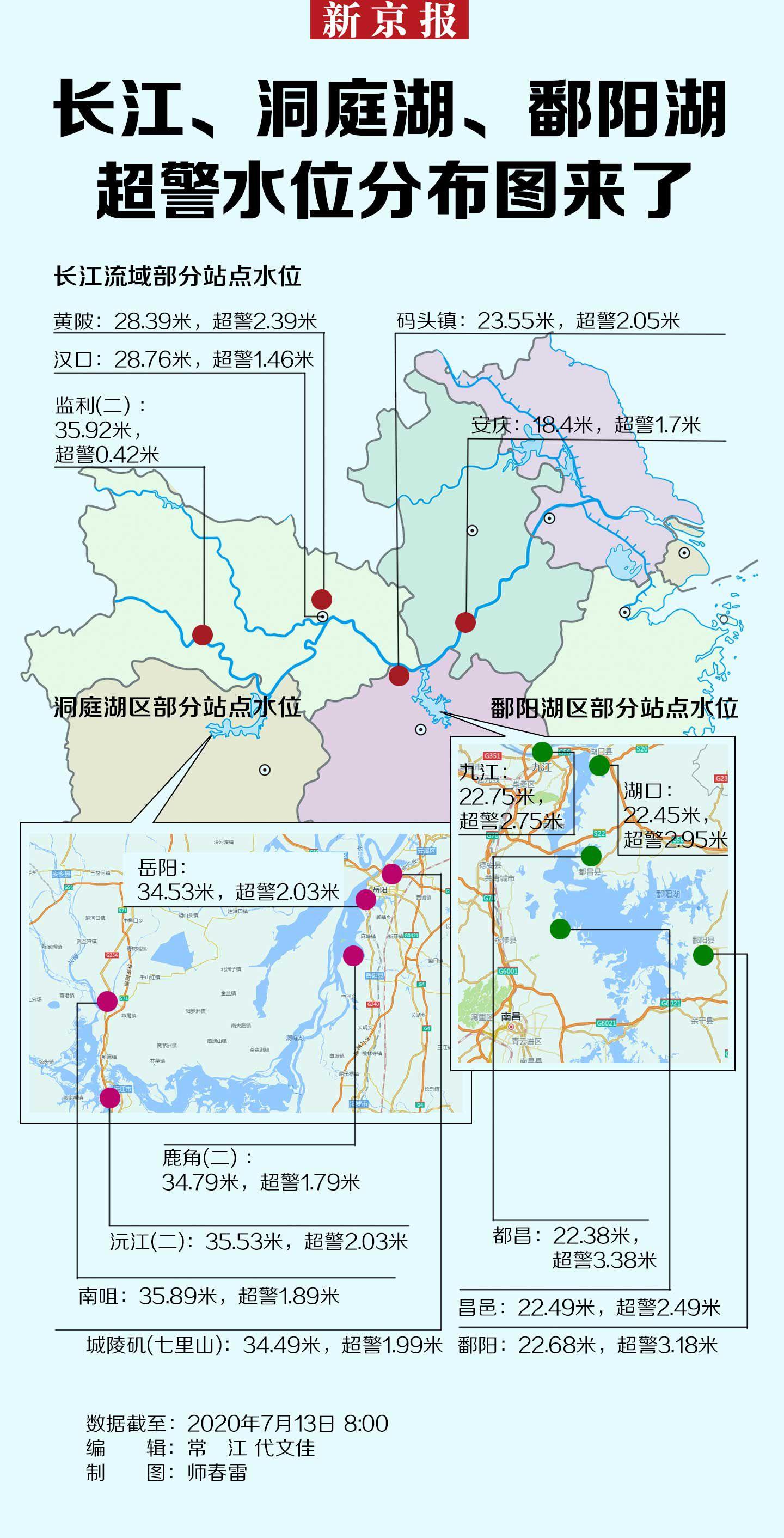 【google统计】_长江、洞庭湖、鄱阳湖超警水位分布图来了