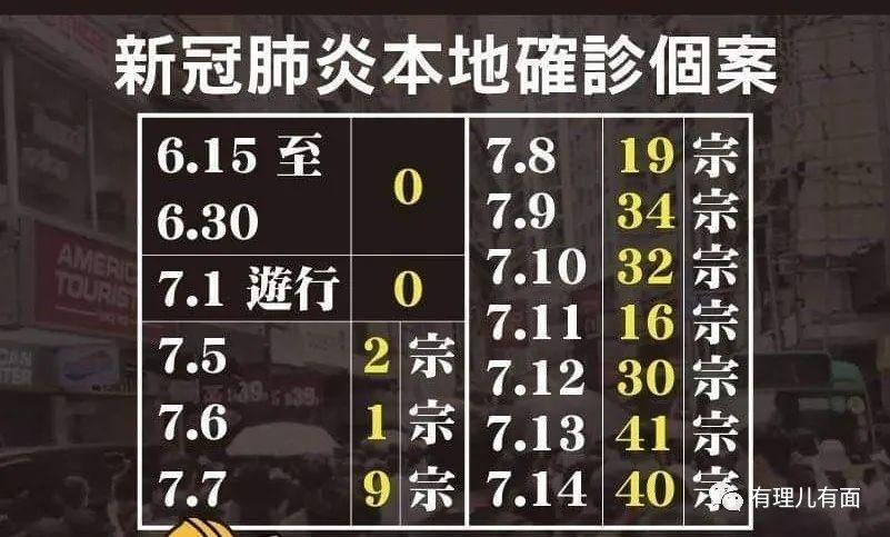 """深圳丝足spa会所_有理儿有面:第三波疫情,香港是否能""""睁眼看祖国""""?"""