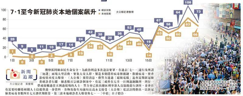 【博客优化】_顶疫作乱,香港的揽炒派比病毒还危险