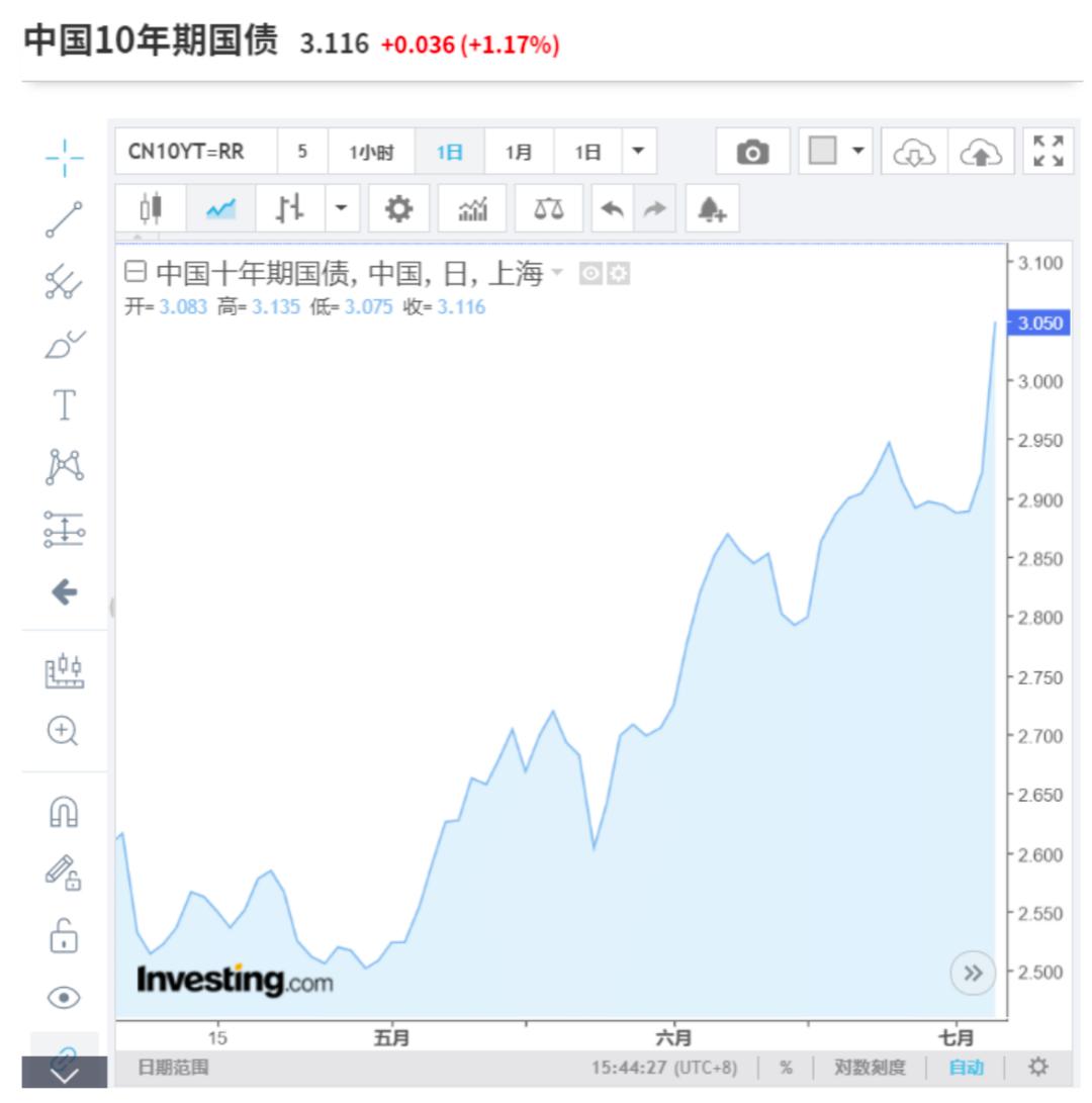 杭州、深圳、南京…楼市竞相复苏?谁在制造紧张气氛?