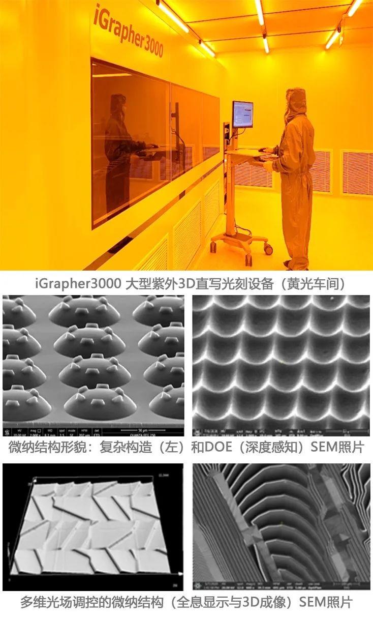 全球首台大型紫外3D直写光刻设备iGrapher3000投入运行