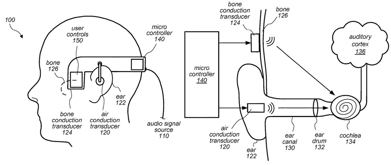 ▲ 专利中两个图示,图截于专利内容