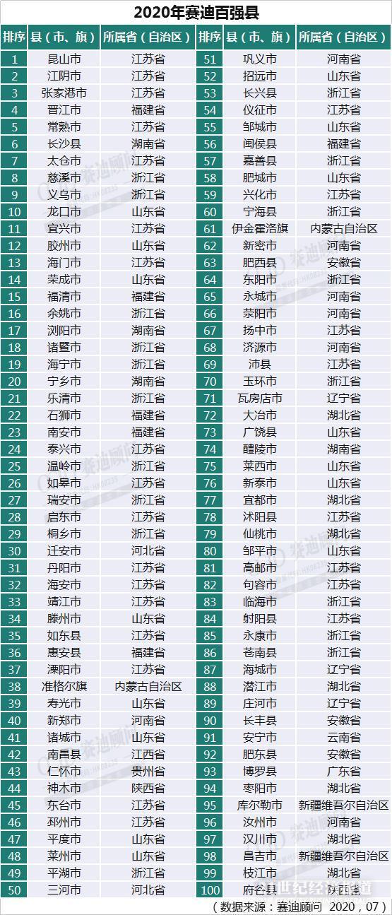 北京市人均gdp_北京市地图