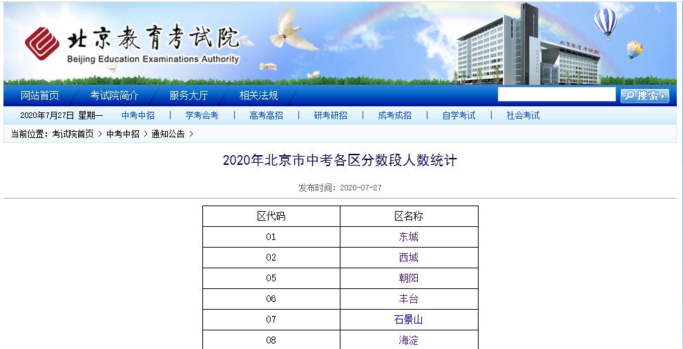 北京中考各区分数段人数统计公布