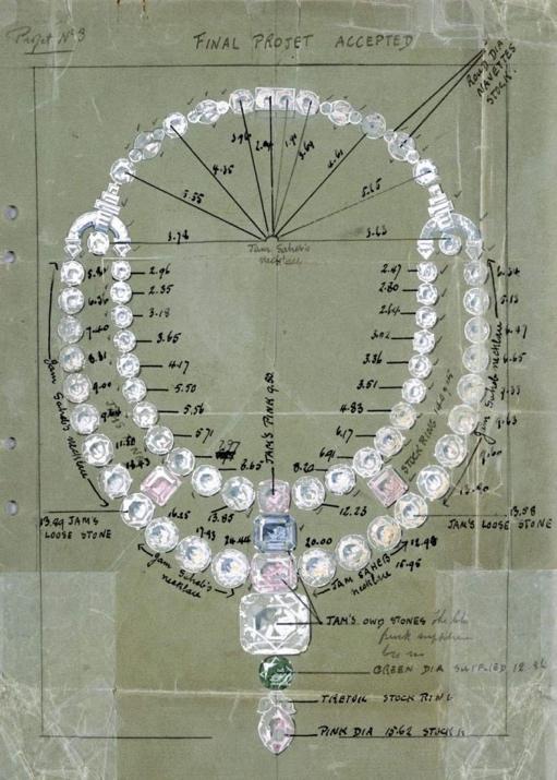 惊鸿一瞥的转盼流光:天然钻石与大银幕的不解之缘