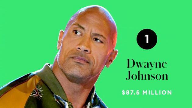 道恩·强森 代表作《速度与激情7》《末日崩塌》