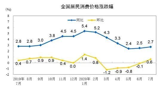 """【百家和购物网】_同比上涨85.7%!""""二师兄""""为何涨得这么猛?"""