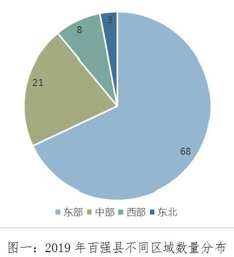 中國百強縣出爐:33個縣GDP破千億,前十江蘇占一半