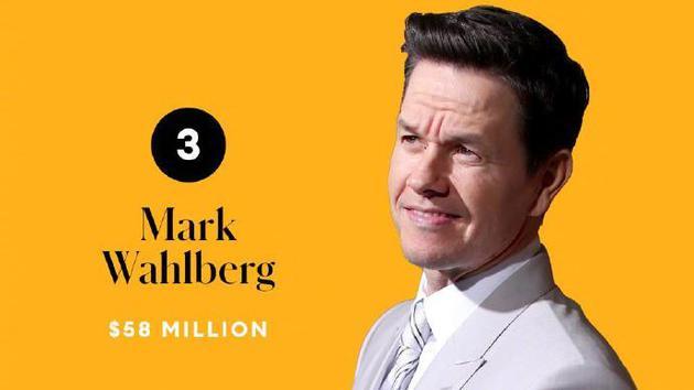 马克·沃尔伯格 代表作《斗士》《变形金刚4》
