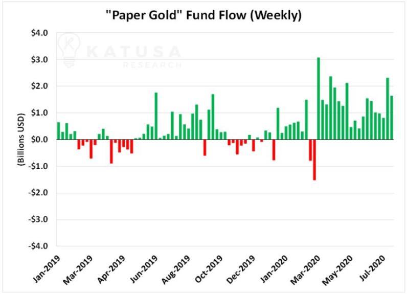 美元指数创两年多新低!黄金卷土重来再上2000美元插图(3)