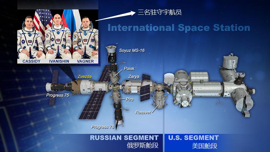 【百度快照查询】_国际空间站美国舱段漏气 全体宇航员赴俄罗斯舱段隔离