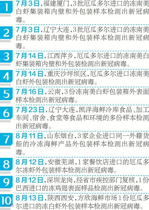 【企业网络营销策划书】_9地10起冻品检出新冠:为何病毒存活那么久?民众如何防护