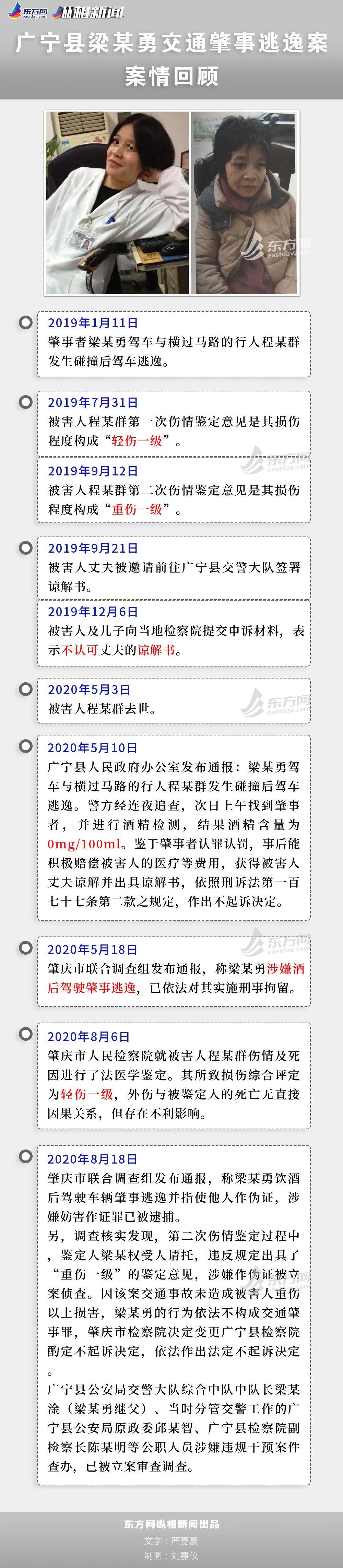 广东交警队长之子酒驾逃逸案续:儿子被批捕继父被立案 仍有两个疑问