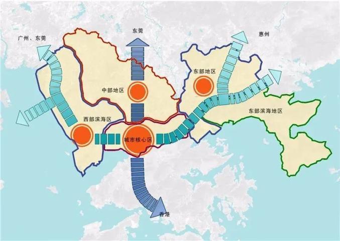 《深圳2030城市�l展策略》 ©中�院深圳分院