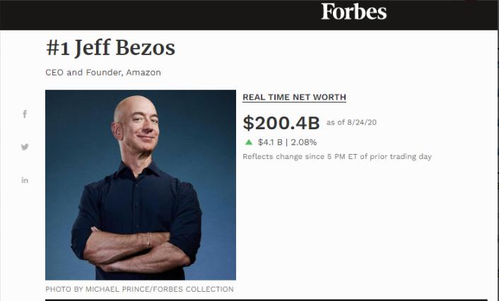 2000亿美元!亚马逊创始人贝索斯个人财富刷新纪录