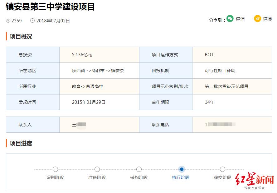 财政部PPP项目库的相关项目信息 图据中国PPP服务平台