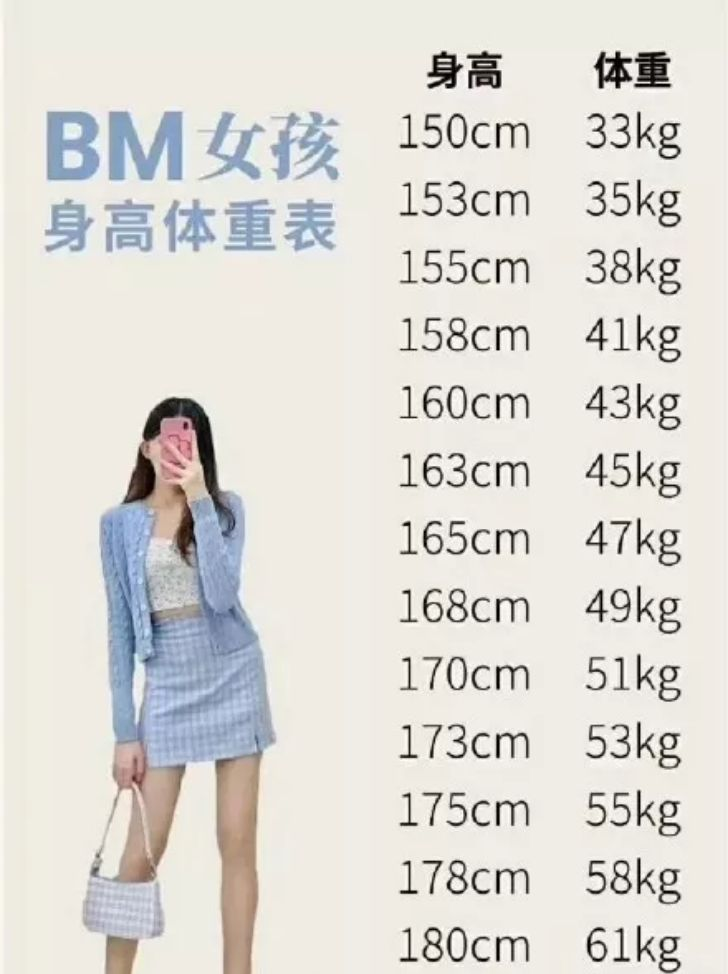 """90斤当红小花""""胖""""到焦虑,是谁定义了女性就要痩?"""