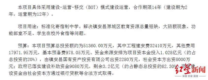 镇安县第三中学工程PPP模式建设项目资格预审公告显示,项目预算总投资额约为5.136亿元。图据中国政府采购网