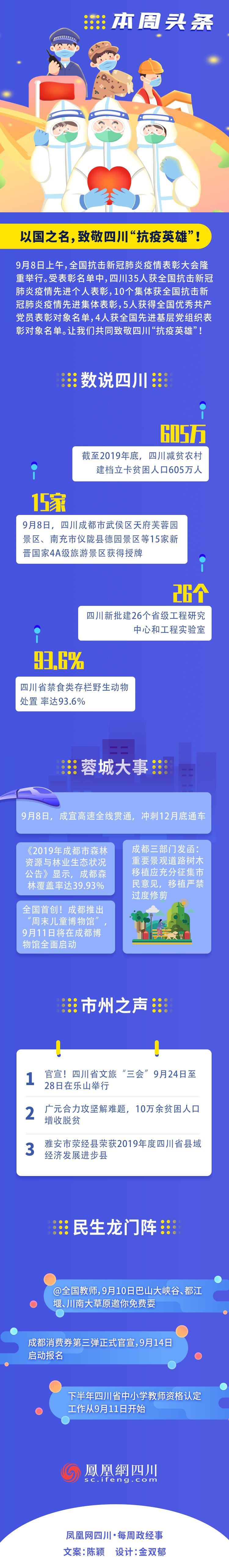 """每周政经事丨以国之名,致敬四川""""抗疫英雄""""!"""