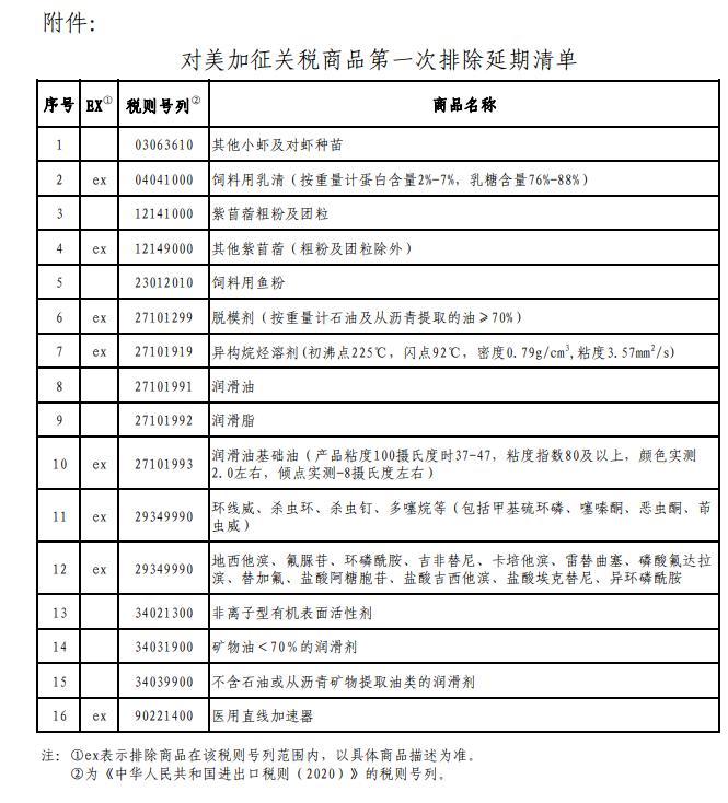 国务院关税税则委员会公布对美加征关税商品第一次排除延期清单