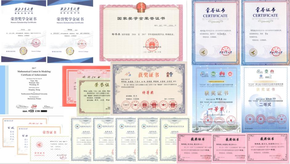 邸伟承在校期间所获部分荣誉奖项证书