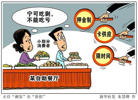 """""""光盘新招""""能撕去自助餐""""浪费""""标签吗?"""