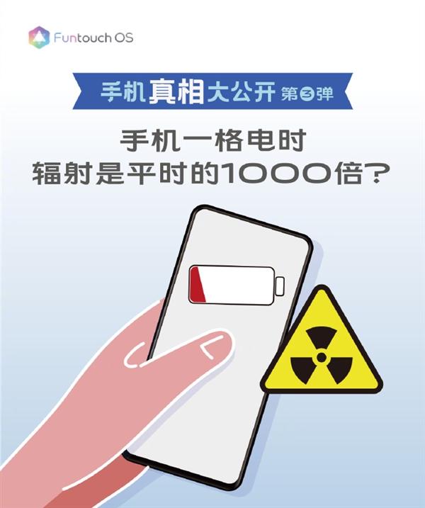 手机一格电时辐射是平时1000倍?真相大公开