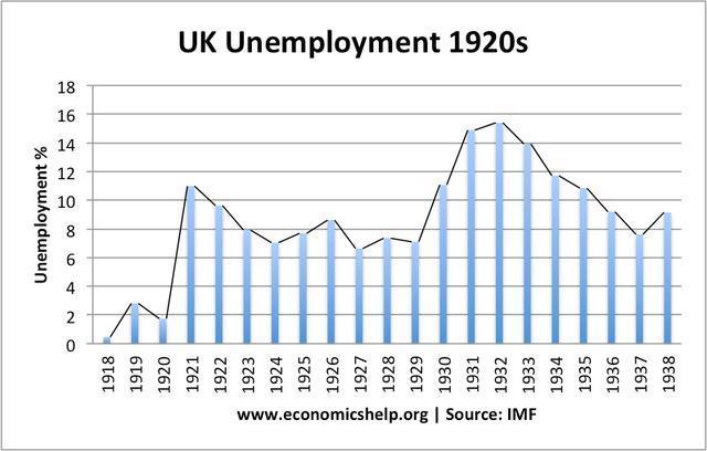 二战英国经济总量_英国二战后的经济发展