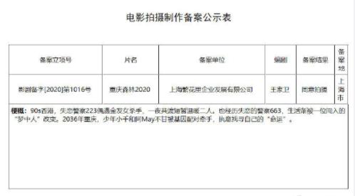 电影《重庆森林2020》立项 王家卫担任编剧