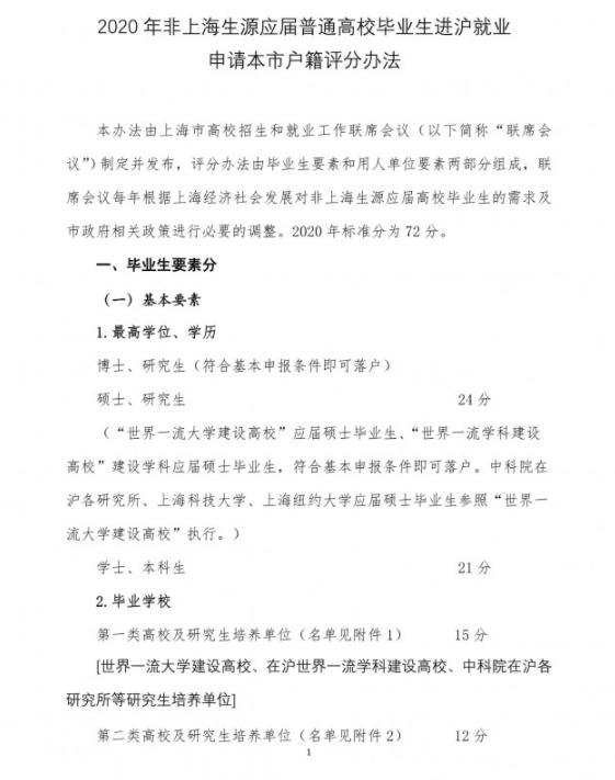 上海落户新政:复旦等4所大学应届毕业生可直接落户