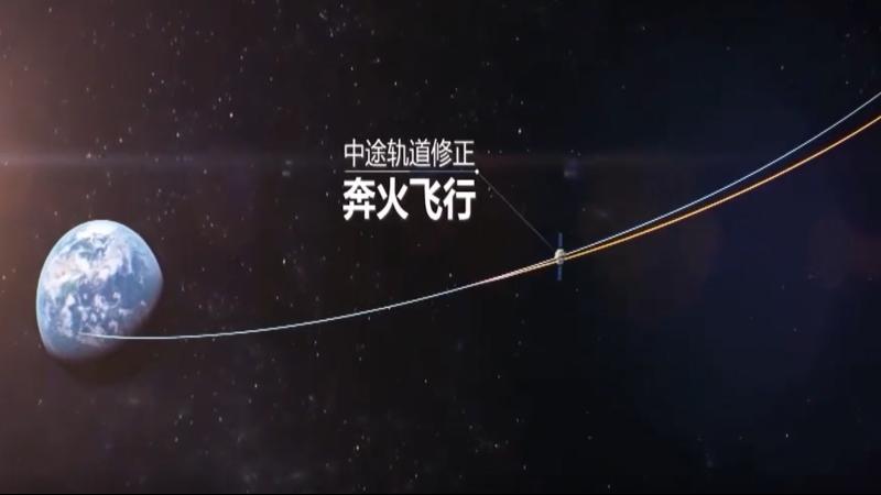 天问一号4台发动机点火20秒 完成飞向火星途中第二次变轨