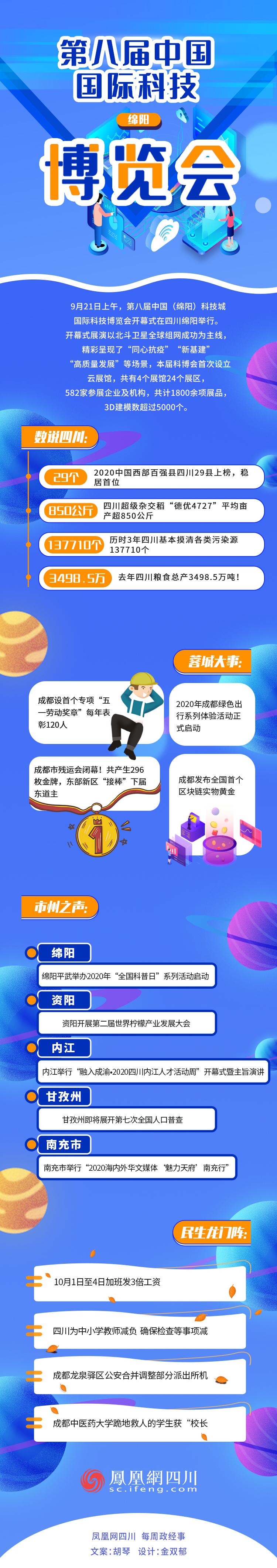 每周政经事丨第八届中国(绵阳)科技城国际科技博览会开幕