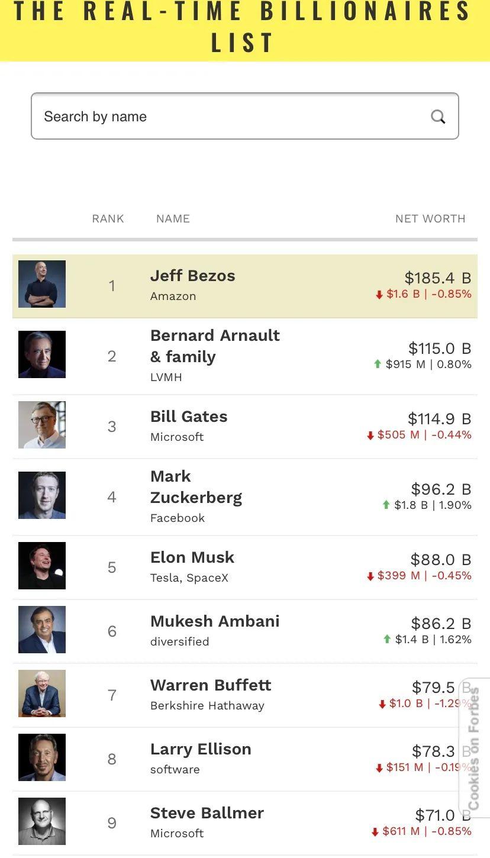 来源:福布斯实时亿万富豪榜