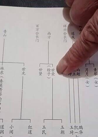 【sos的意思】_第七批在韩志愿军烈士遗骸归国,两位烈士的亲人靠遗物找到了