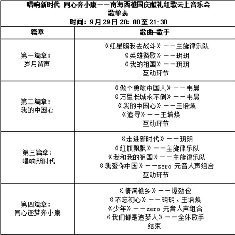 """重新认识红歌!9月29日晚相约""""南海西樵国庆献礼红歌云音乐会"""""""