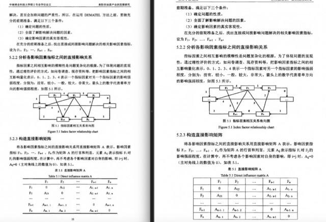 王文绪论文(左)和龙莉论文(右),完全一致部分。