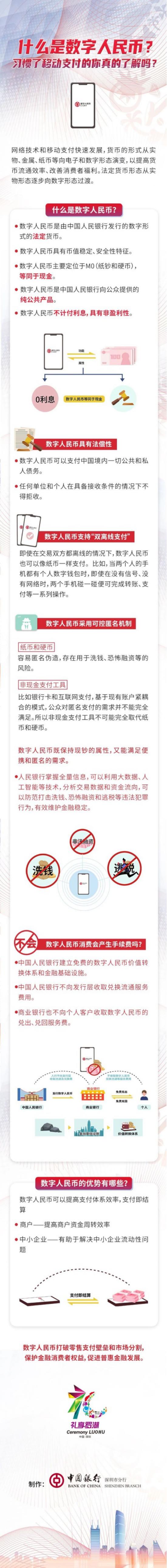 深圳开始推行数字人民币:最高可领200元免费金额