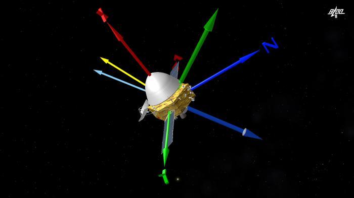 天问一号探测器完成深空机动 再飞行约4个月将与火星交会