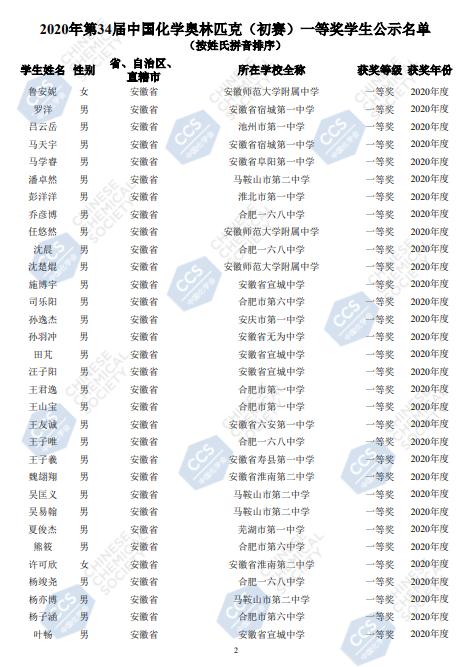 """全国一等奖名单公示!安徽这83名""""学霸""""上榜"""